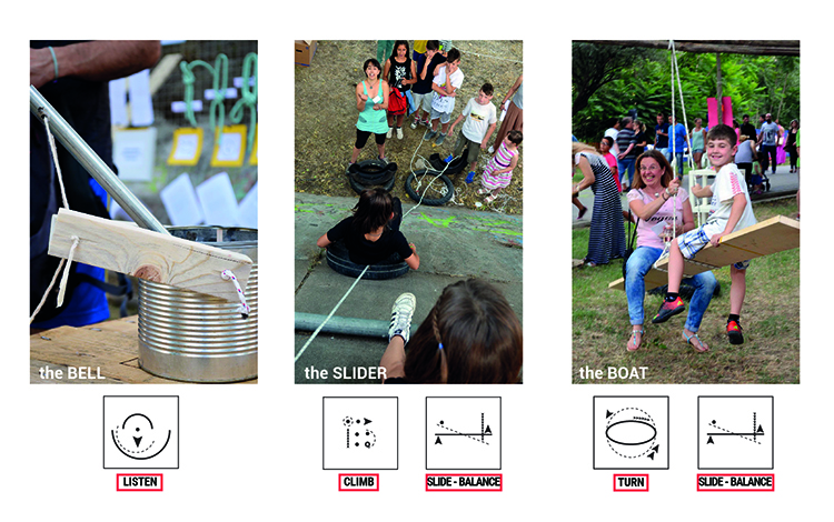 Playscapes in the city of Larissa: a participatory design approach engaging architects, children and adults <br srcset=