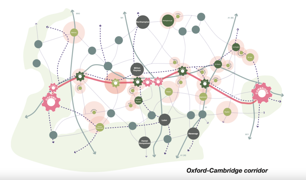 The Future of the Countryside: VeloCity Principles in a Post-Pandemic World <br srcset=
